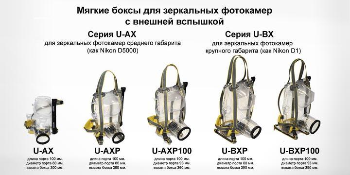 Ewa-Marine U-AX U-BX