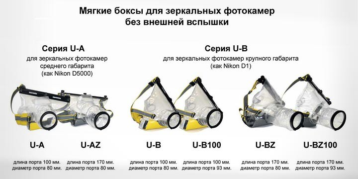 Ewa-Marine U-A U-B